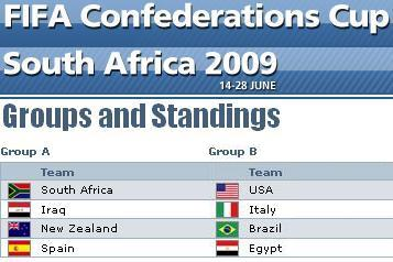 groups confed cup